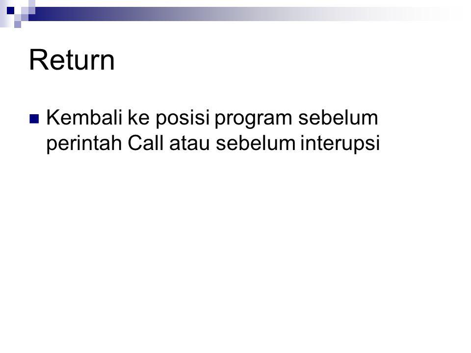 Return Kembali ke posisi program sebelum perintah Call atau sebelum interupsi