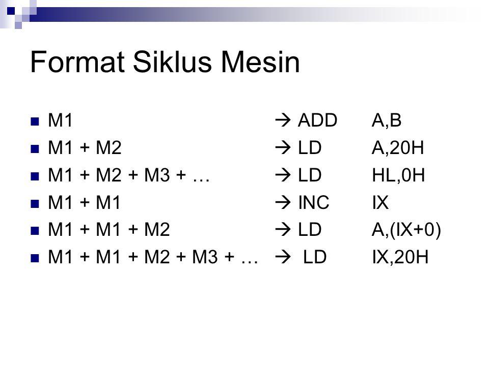 Format Siklus Mesin M1  ADD A,B M1 + M2  LD A,20H
