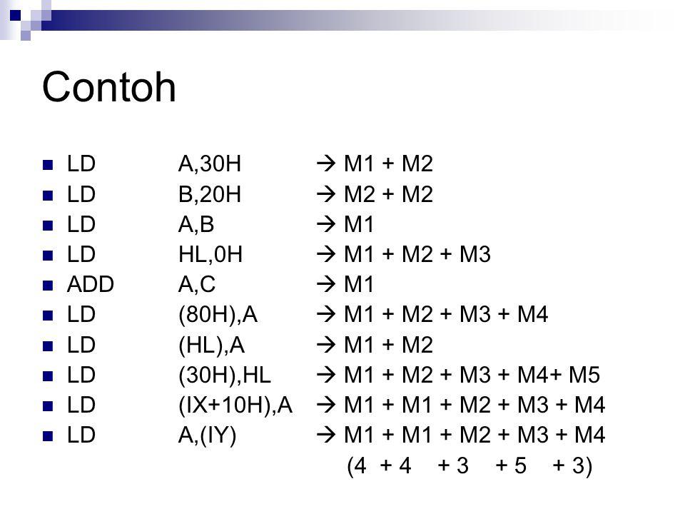 Contoh LD A,30H  M1 + M2 LD B,20H  M2 + M2 LD A,B  M1