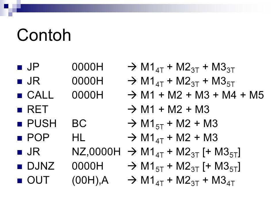 Contoh JP 0000H  M14T + M23T + M33T JR 0000H  M14T + M23T + M35T