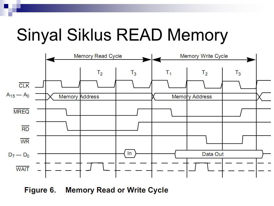 Sinyal Siklus READ Memory