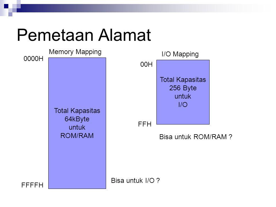 Pemetaan Alamat Memory Mapping I/O Mapping 0000H 00H Total Kapasitas