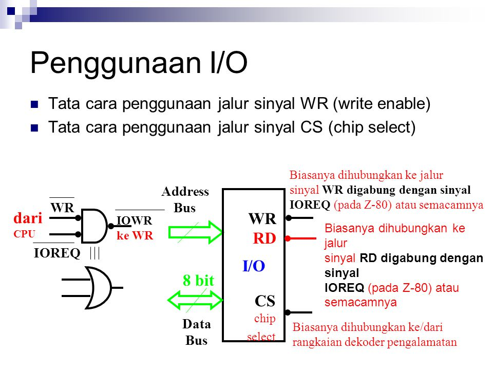 Penggunaan I/O Tata cara penggunaan jalur sinyal WR (write enable)