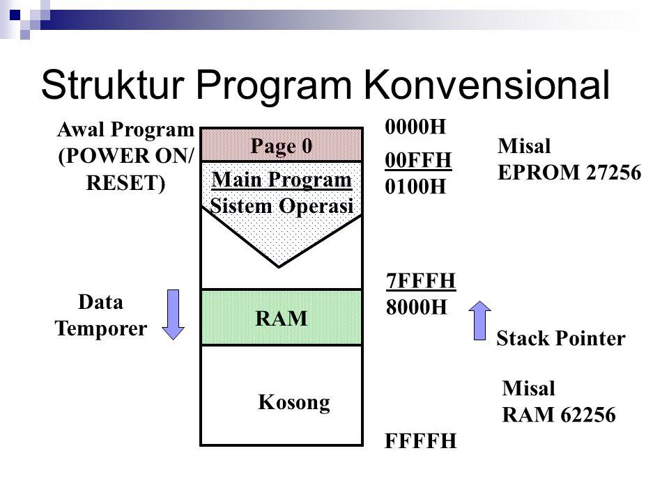 Struktur Program Konvensional