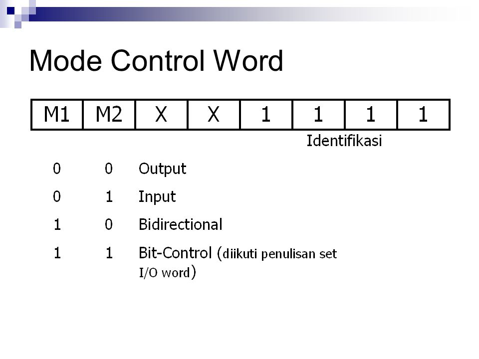 Mode Control Word