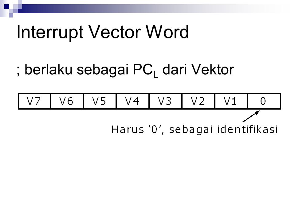 Interrupt Vector Word ; berlaku sebagai PCL dari Vektor
