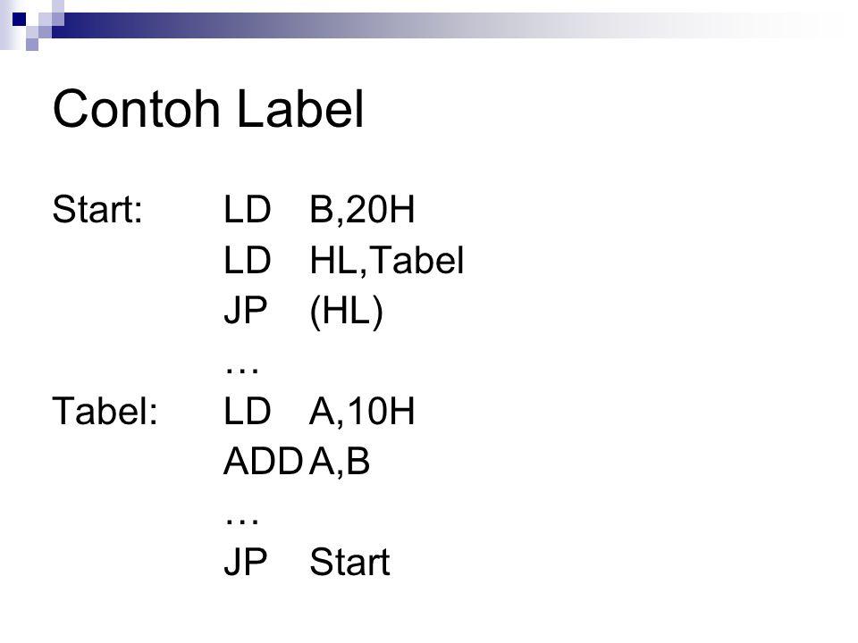 Contoh Label Start: LD B,20H LD HL,Tabel JP (HL) … Tabel: LD A,10H