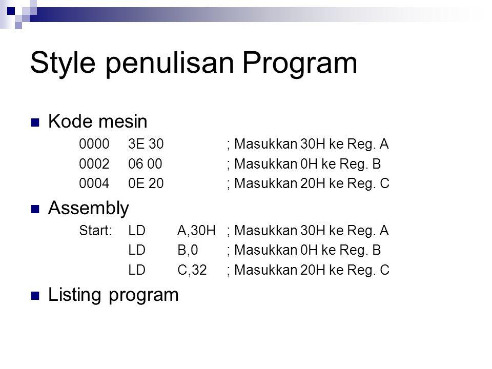 Style penulisan Program