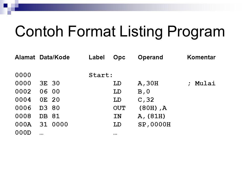 Contoh Format Listing Program
