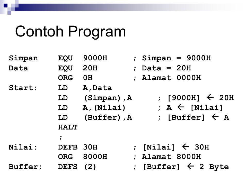 Contoh Program Simpan EQU 9000H ; Simpan = 9000H