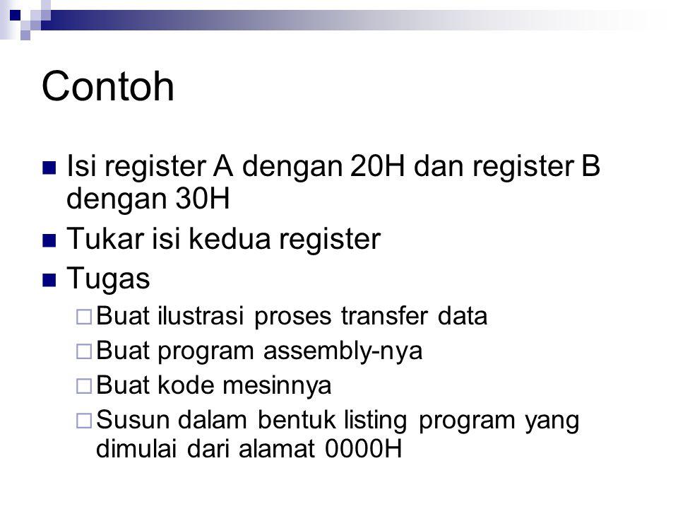 Contoh Isi register A dengan 20H dan register B dengan 30H
