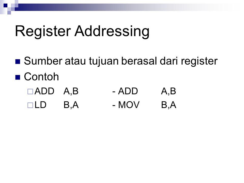 Register Addressing Sumber atau tujuan berasal dari register Contoh