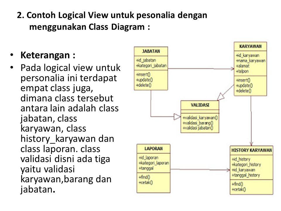2. Contoh Logical View untuk pesonalia dengan menggunakan Class Diagram :