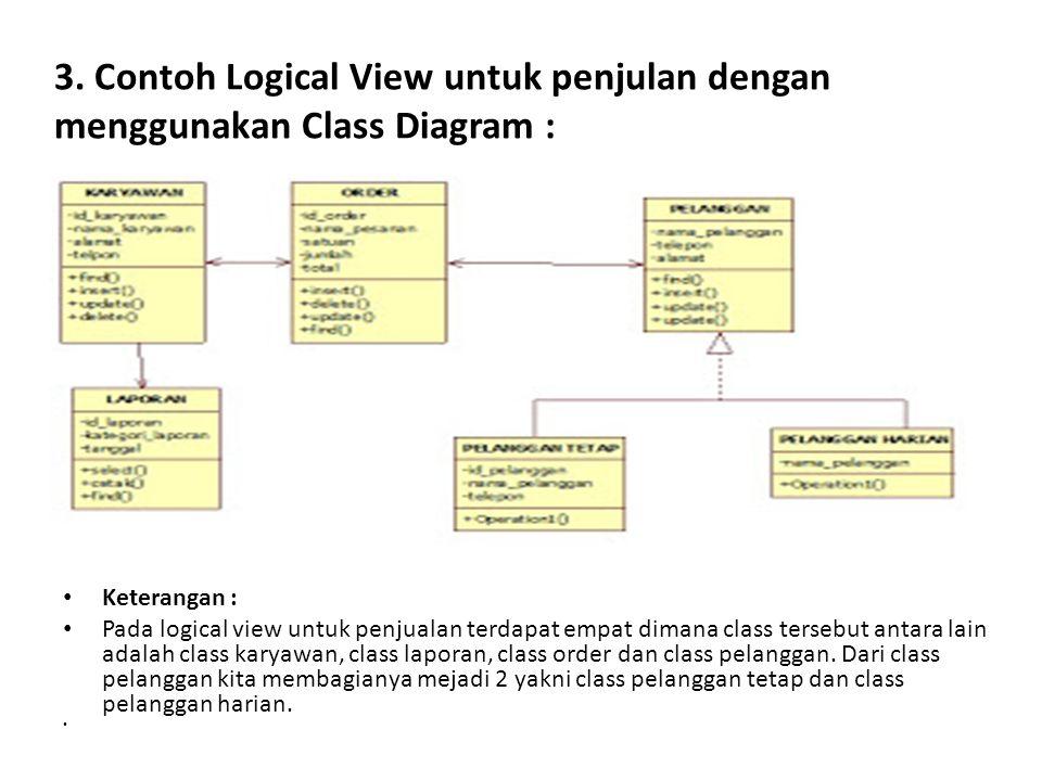 3. Contoh Logical View untuk penjulan dengan menggunakan Class Diagram :