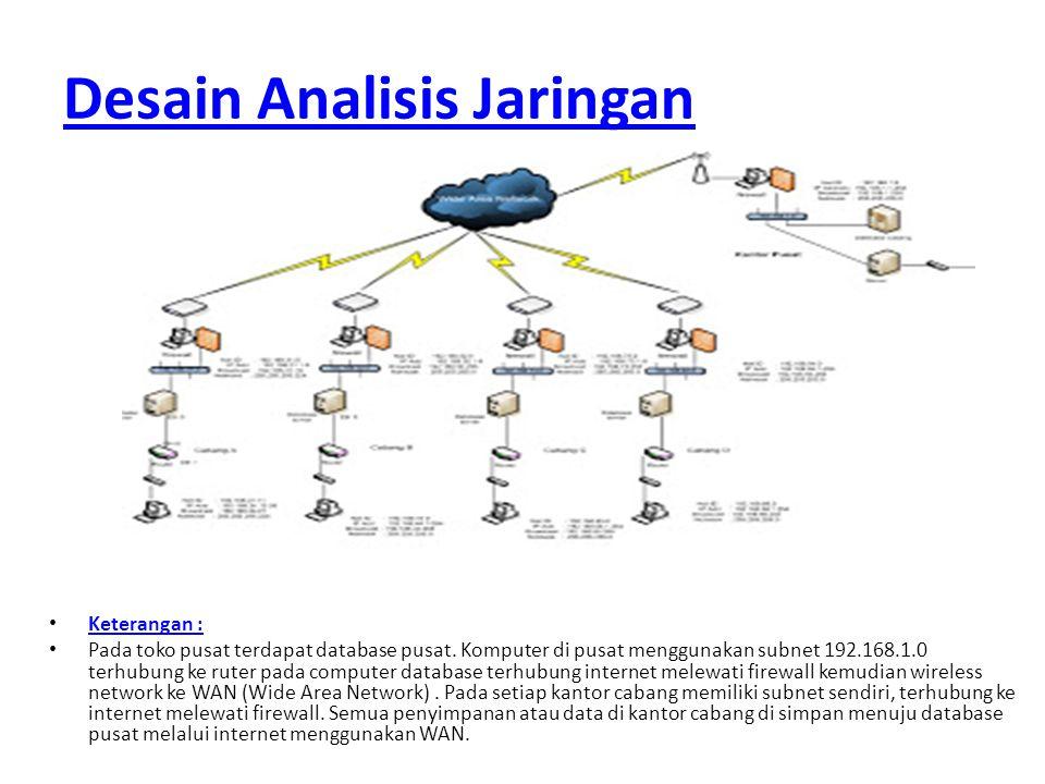 Desain Analisis Jaringan
