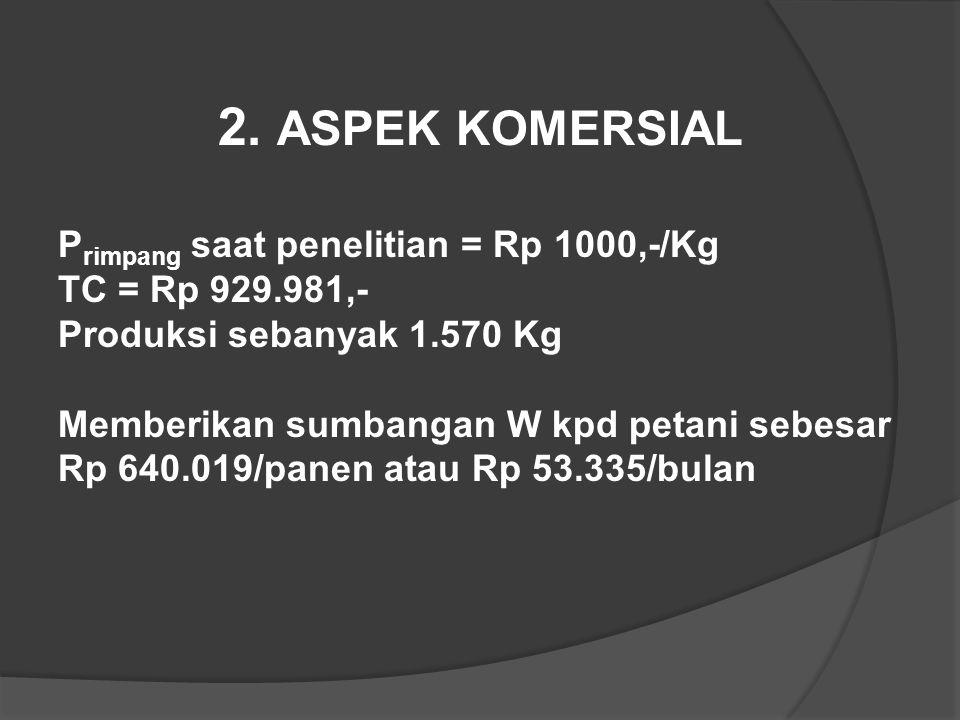 2. ASPEK KOMERSIAL Primpang saat penelitian = Rp 1000,-/Kg