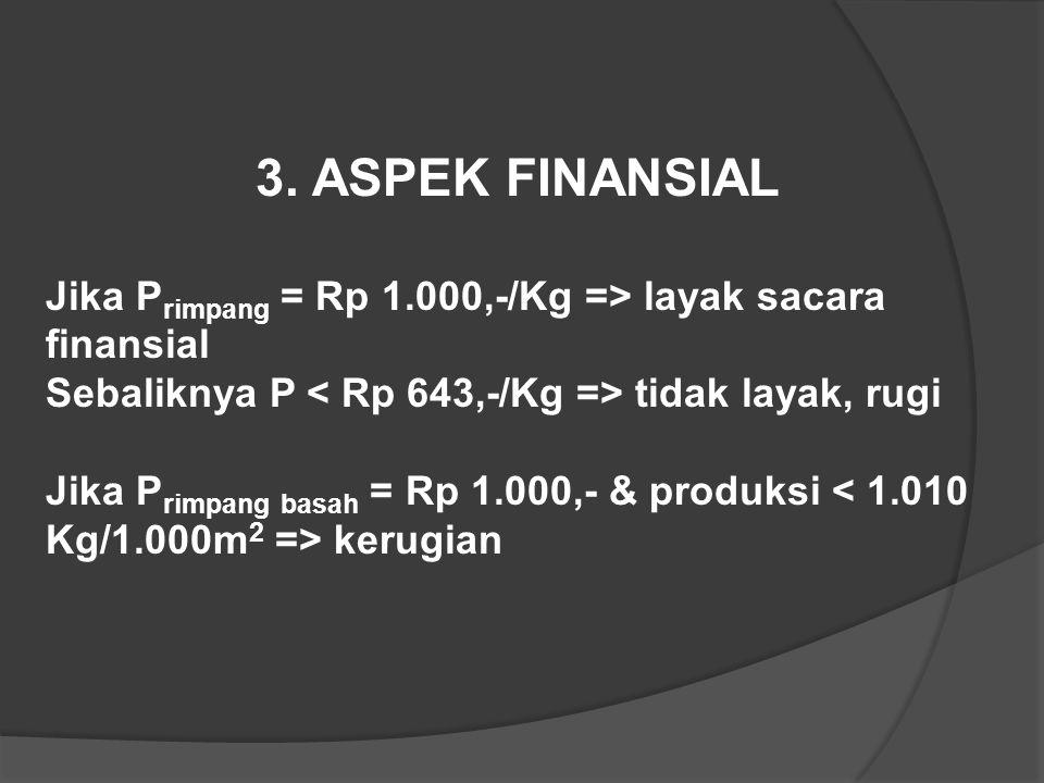 3. ASPEK FINANSIAL Jika Primpang = Rp 1.000,-/Kg => layak sacara finansial. Sebaliknya P < Rp 643,-/Kg => tidak layak, rugi.
