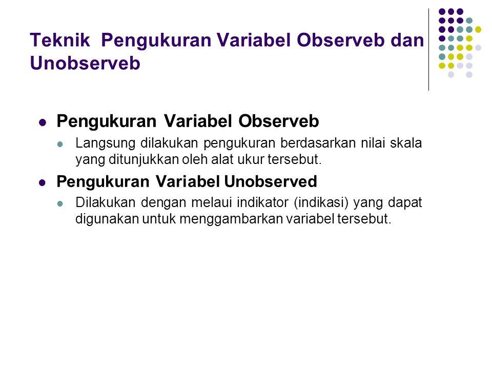 Teknik Pengukuran Variabel Observeb dan Unobserveb