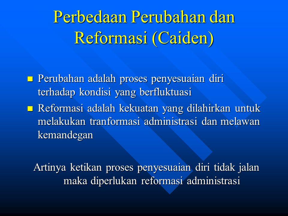 Perbedaan Perubahan dan Reformasi (Caiden)