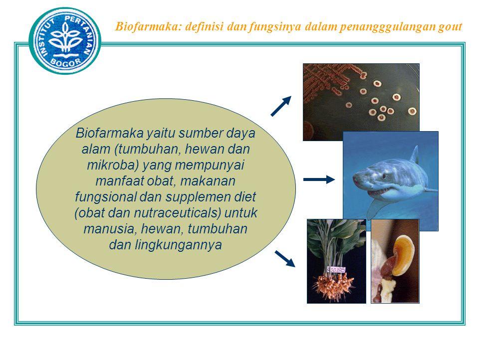 Biofarmaka yaitu sumber daya alam (tumbuhan, hewan dan mikroba) yang mempunyai manfaat obat, makanan fungsional dan supplemen diet (obat dan nutraceuticals) untuk manusia, hewan, tumbuhan dan lingkungannya