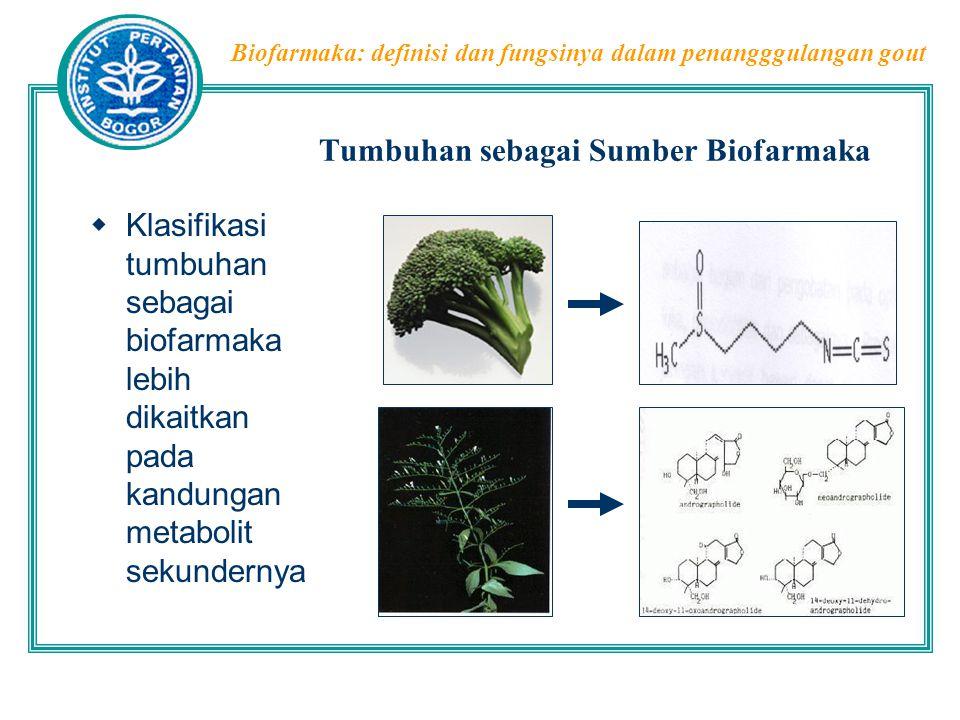 Tumbuhan sebagai Sumber Biofarmaka