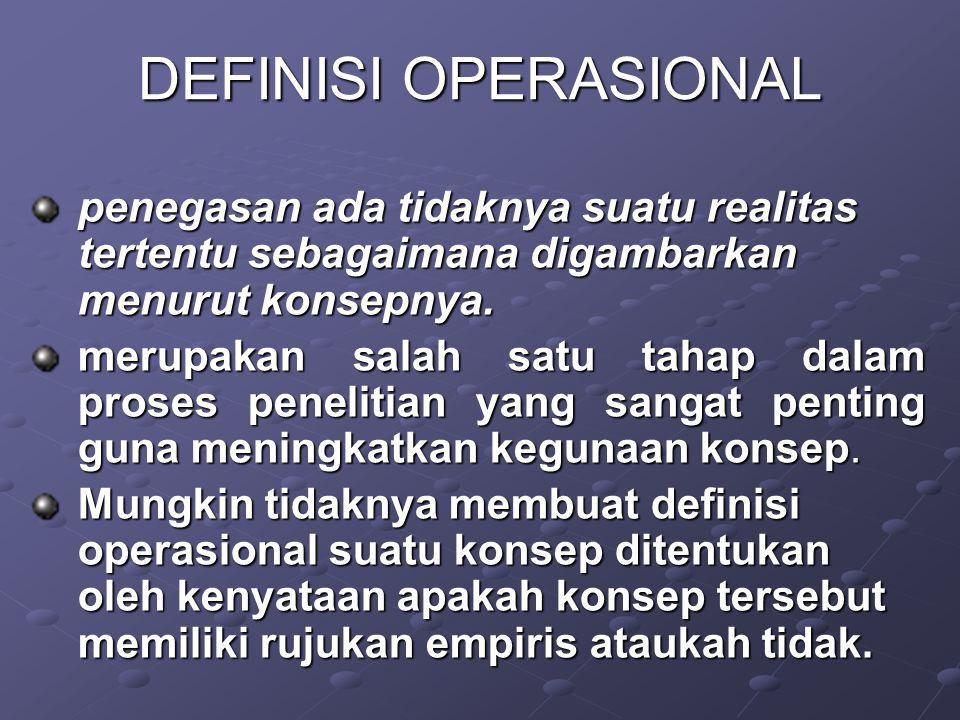 DEFINISI OPERASIONAL penegasan ada tidaknya suatu realitas tertentu sebagaimana digambarkan menurut konsepnya.