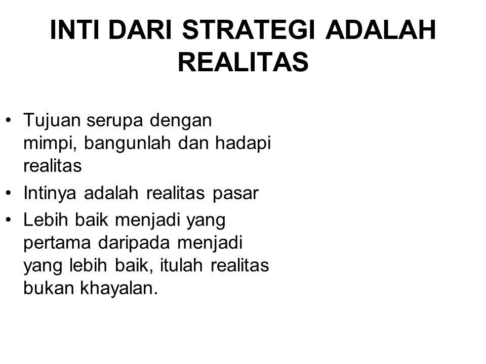 INTI DARI STRATEGI ADALAH REALITAS