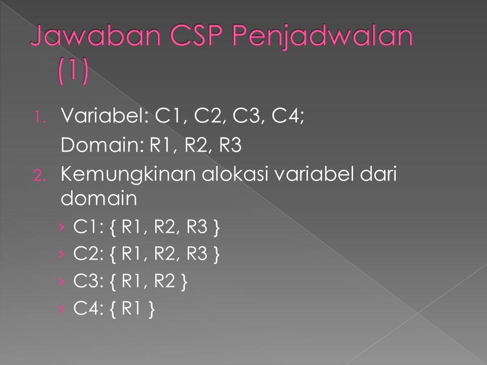Jawaban CSP Penjadwalan (1)
