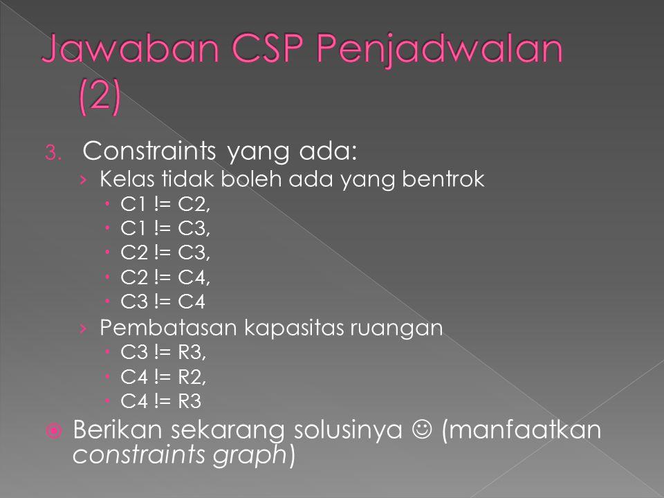 Jawaban CSP Penjadwalan (2)