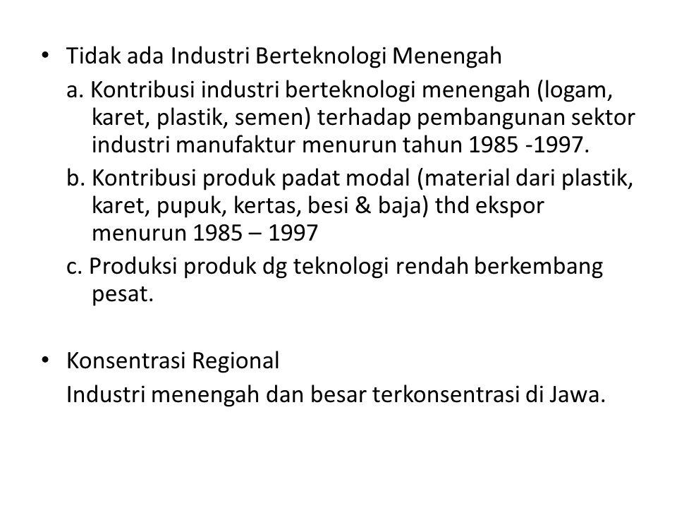 Tidak ada Industri Berteknologi Menengah