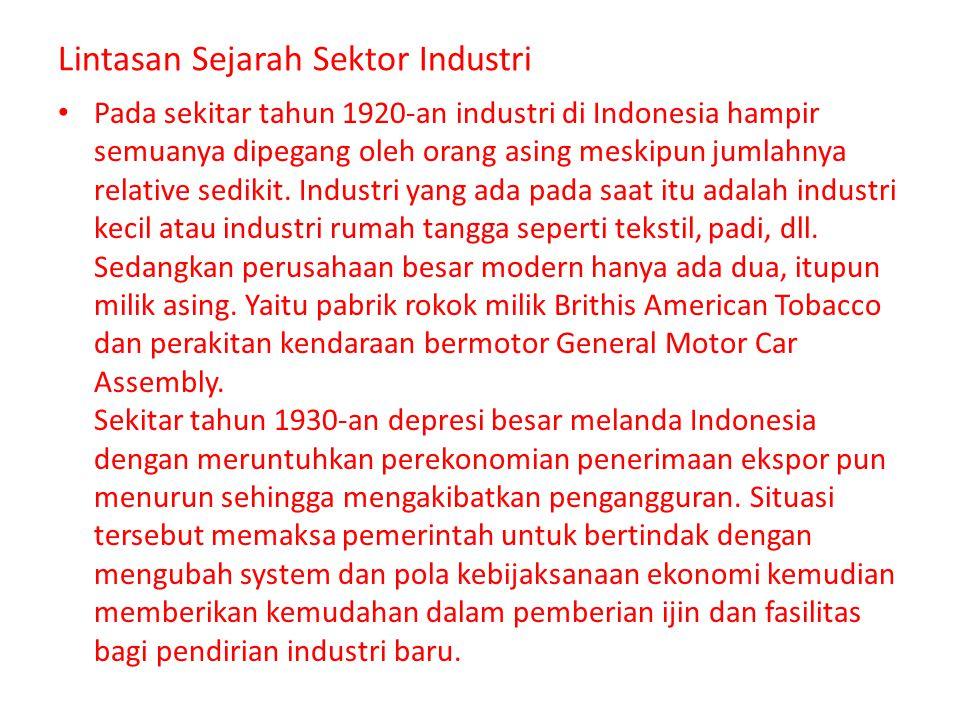 Lintasan Sejarah Sektor Industri