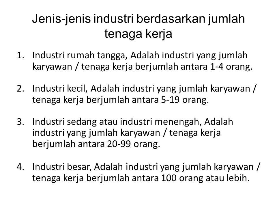 Jenis-jenis industri berdasarkan jumlah tenaga kerja