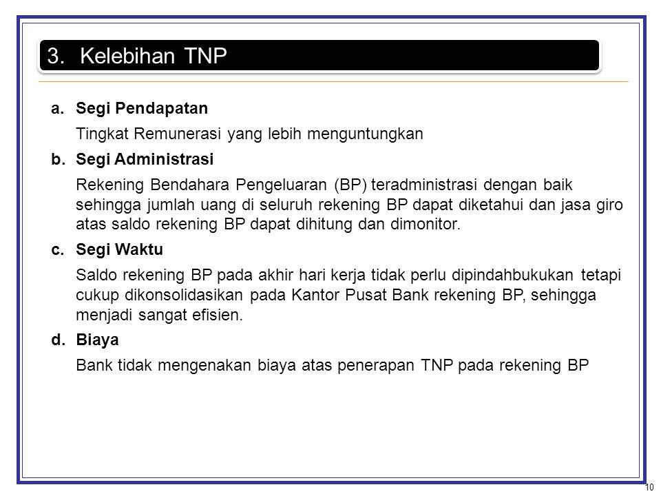 Kelebihan TNP Segi Pendapatan