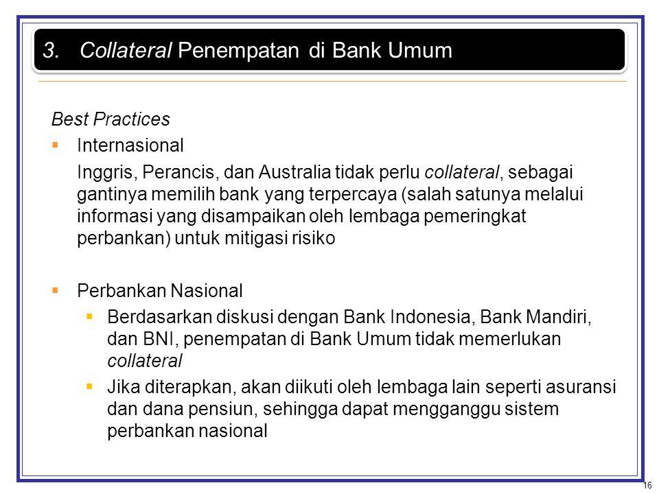 Collateral Penempatan di Bank Umum