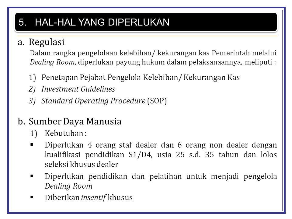 HAL-HAL YANG DIPERLUKAN