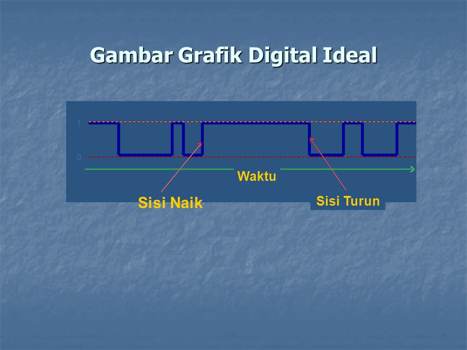 Gambar Grafik Digital Ideal