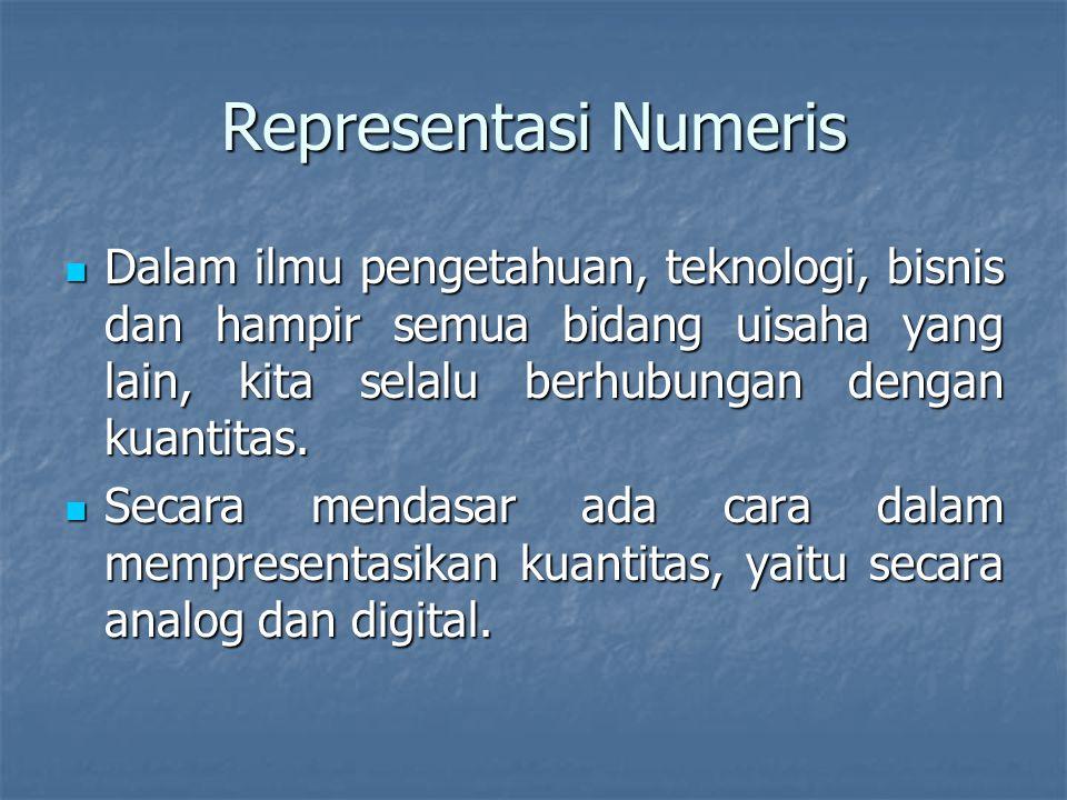 Representasi Numeris Dalam ilmu pengetahuan, teknologi, bisnis dan hampir semua bidang uisaha yang lain, kita selalu berhubungan dengan kuantitas.