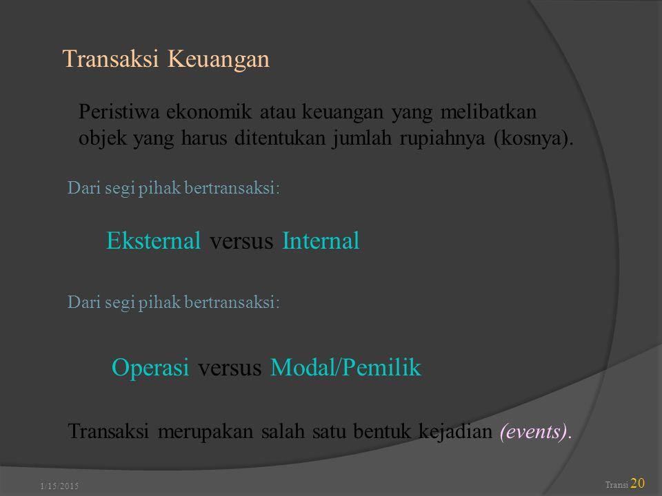 Eksternal versus Internal