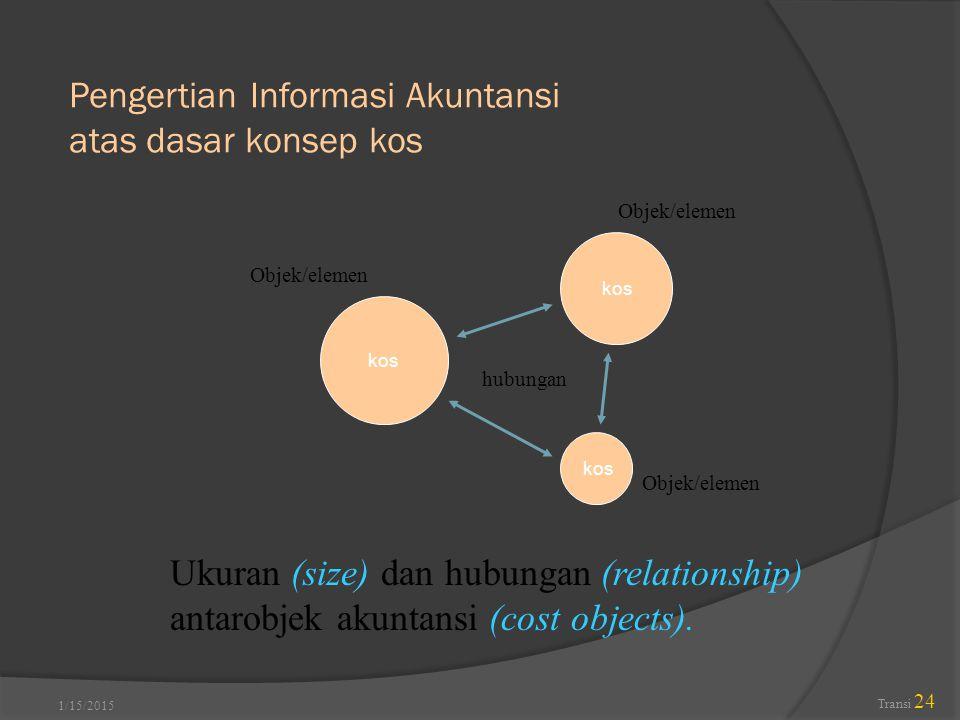 Pengertian Informasi Akuntansi atas dasar konsep kos