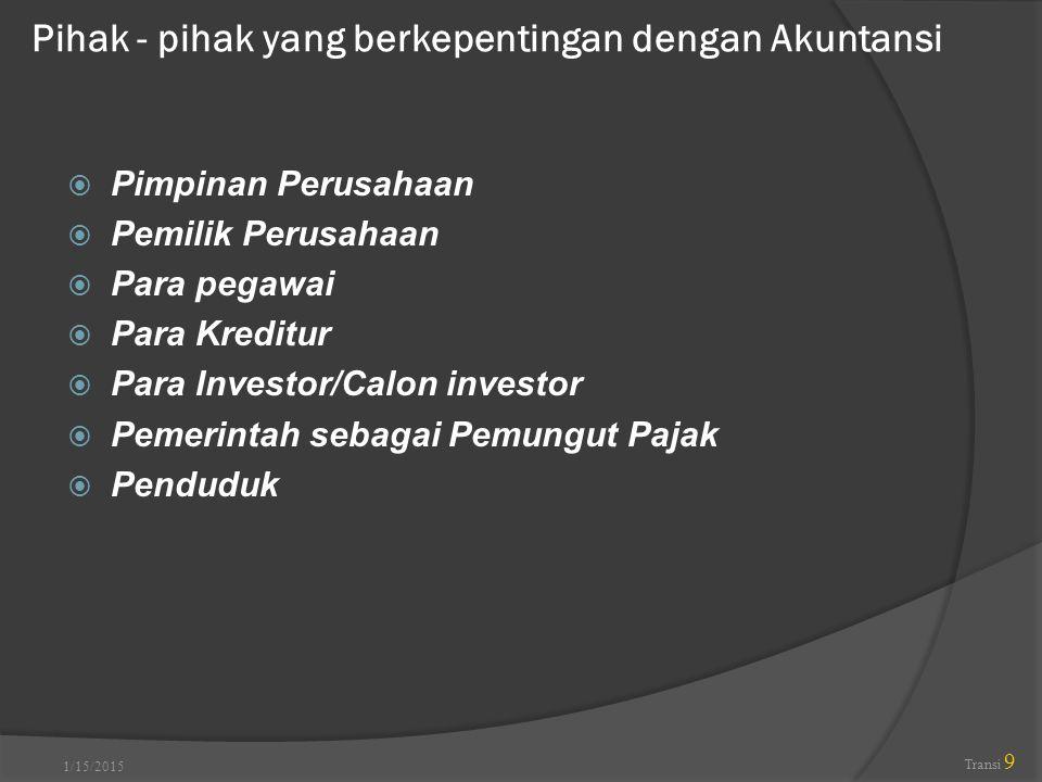 Pihak - pihak yang berkepentingan dengan Akuntansi