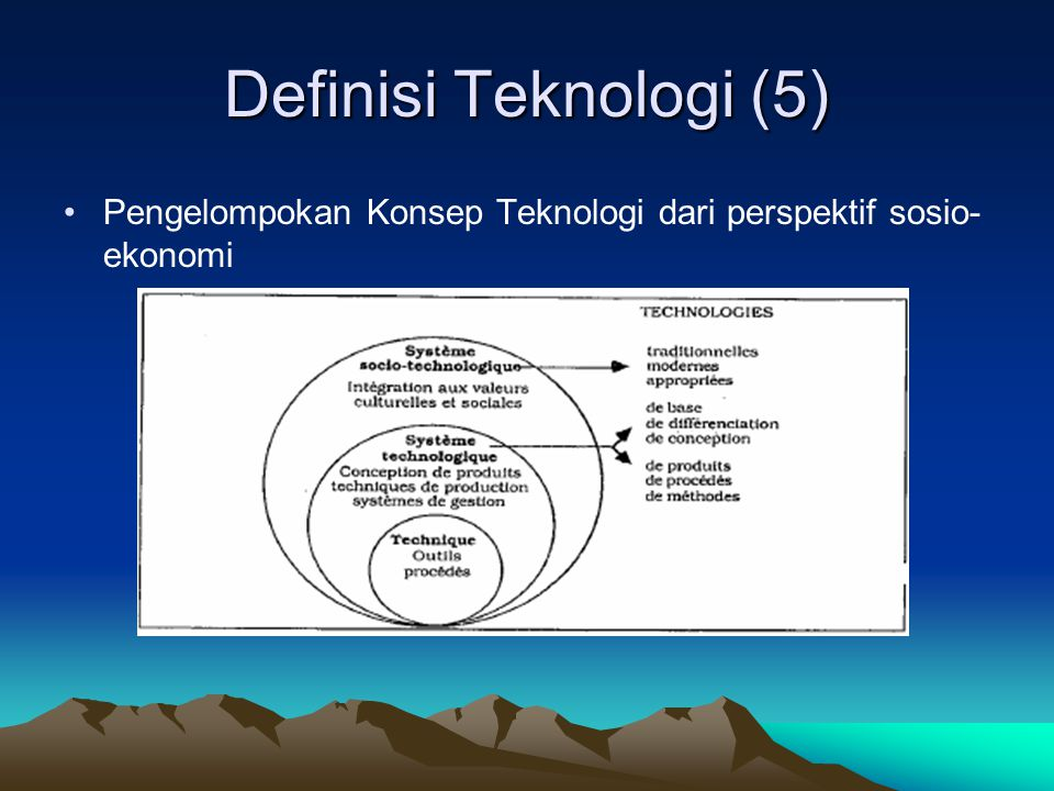 Definisi Teknologi (5) Pengelompokan Konsep Teknologi dari perspektif sosio-ekonomi