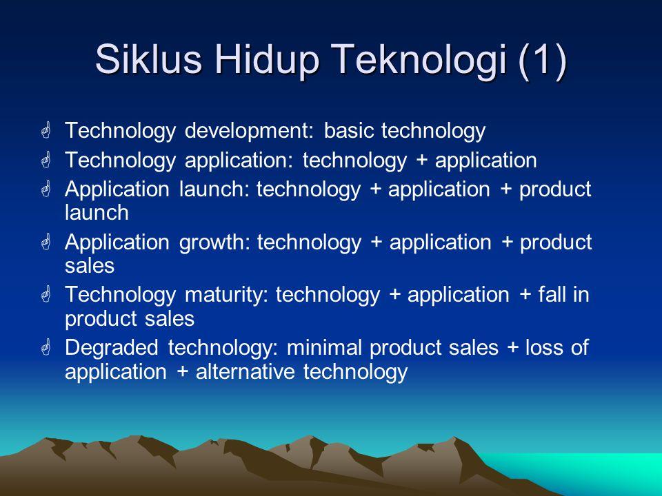Siklus Hidup Teknologi (1)