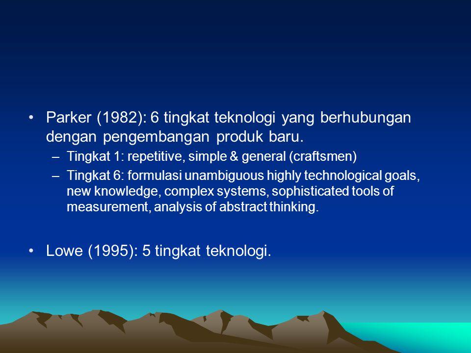 Lowe (1995): 5 tingkat teknologi.