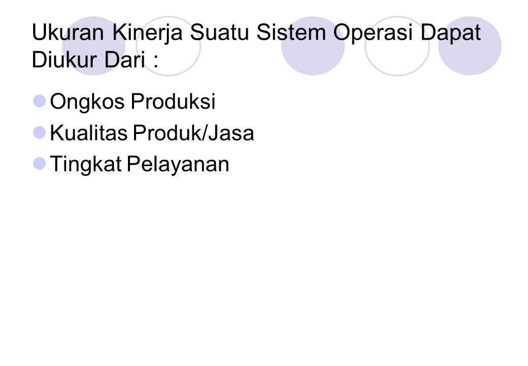 Ukuran Kinerja Suatu Sistem Operasi Dapat Diukur Dari :