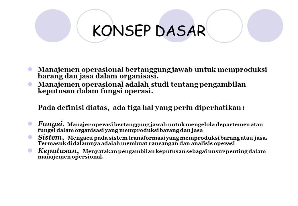 KONSEP DASAR Manajemen operasional bertanggung jawab untuk memproduksi barang dan jasa dalam organisasi.
