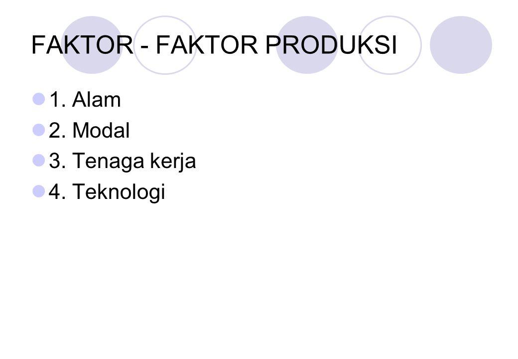 FAKTOR - FAKTOR PRODUKSI
