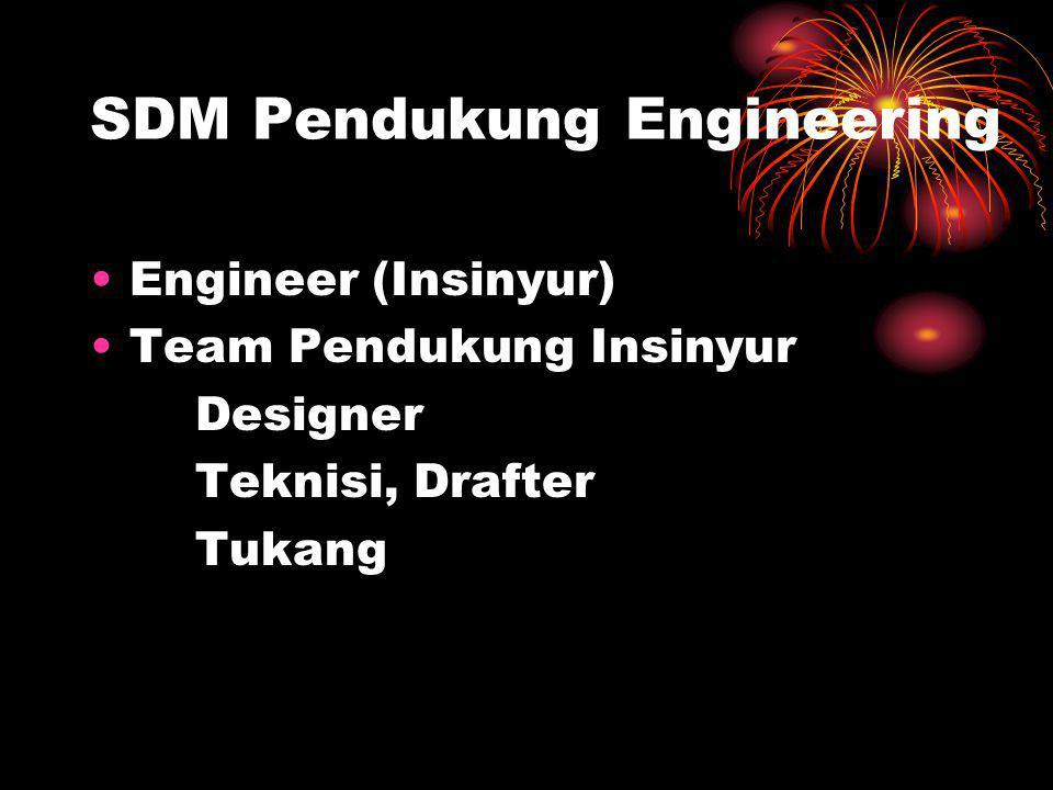 SDM Pendukung Engineering