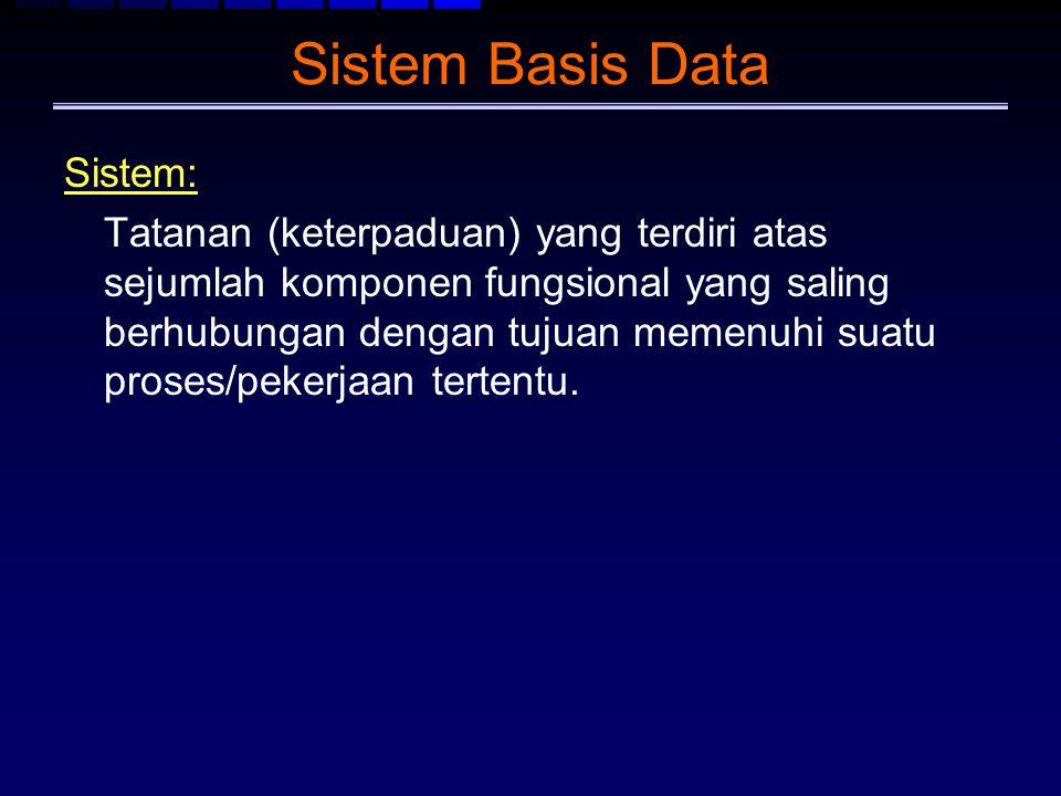 Sistem Basis Data Sistem: