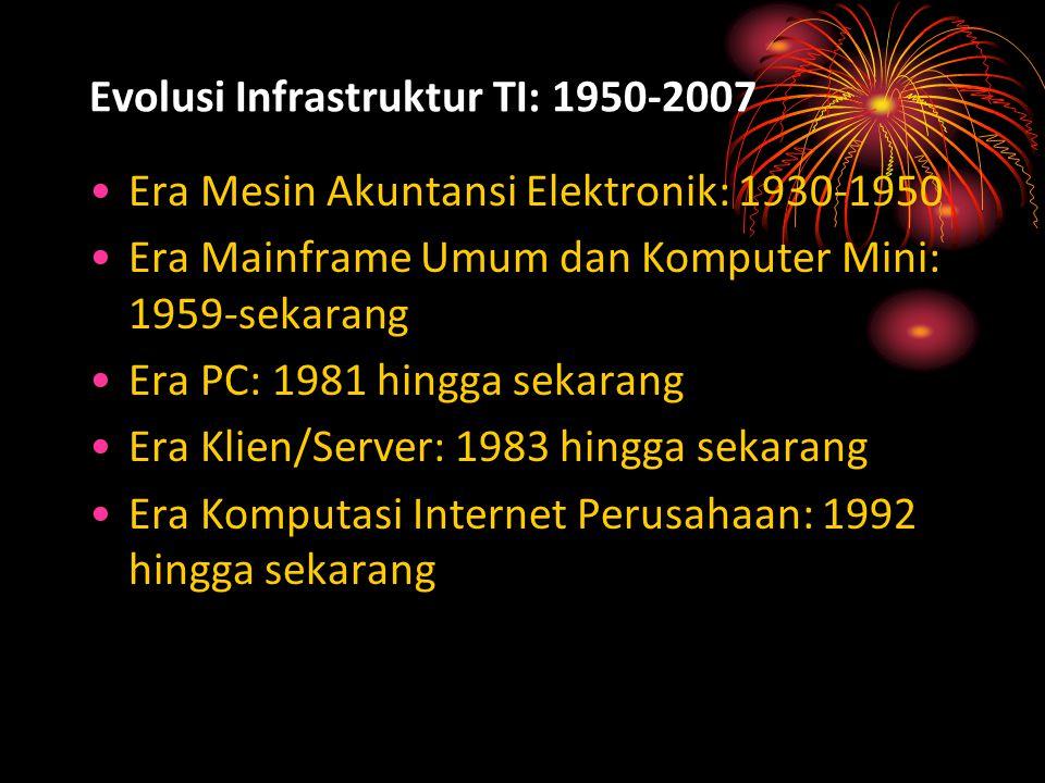 Evolusi Infrastruktur TI: 1950-2007