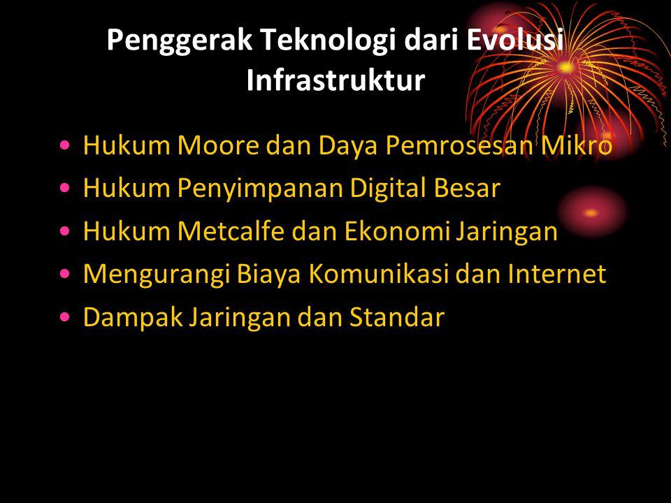 Penggerak Teknologi dari Evolusi Infrastruktur